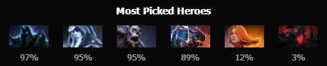 Héroes mas escogidos